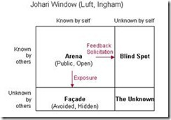 Yohari Window